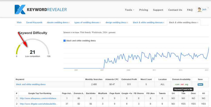 Keyword Revealer Review free-images.jpg